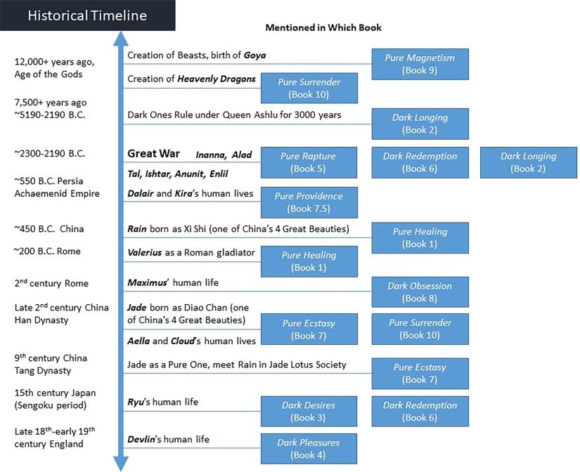timeline_highres